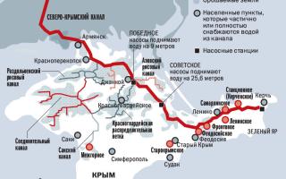 Во что превратился Крымский канал, который в 2014-м перекрыла Украина