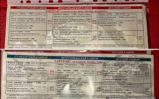 Как выглядит завтрак в поезде Владивосток-Москва за 270 рублей