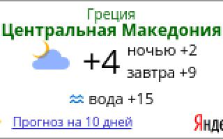 Халкидики погода в мае