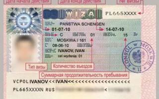 Шенген в грецию самостоятельно