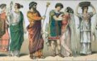 Греческие богини имена список и значение