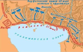 Тразименское озеро битва